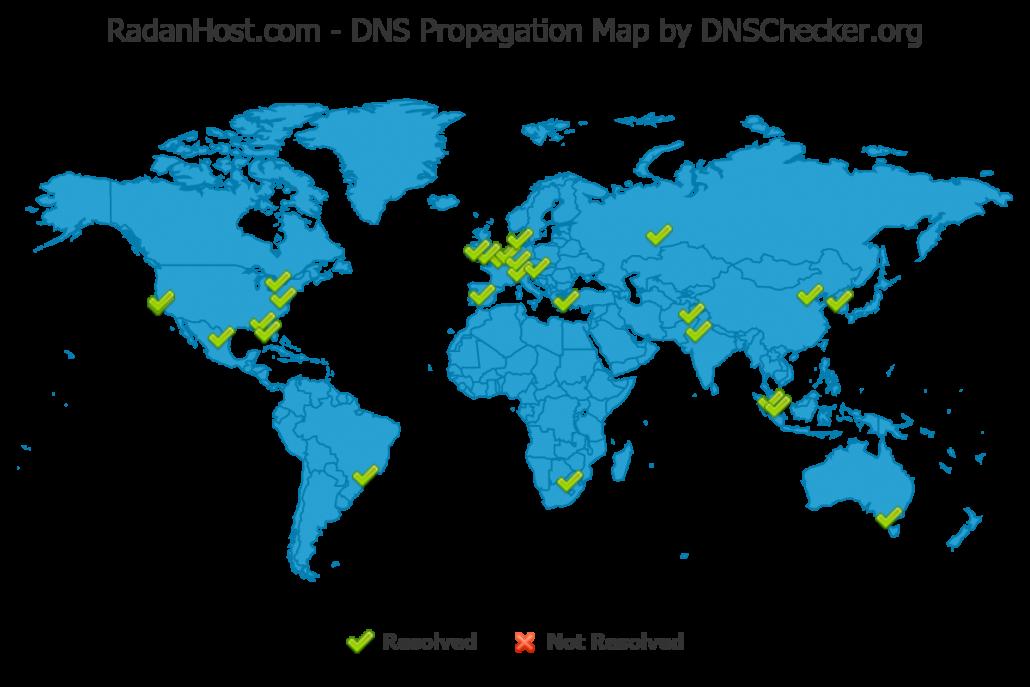 پورت های فعال در ارتباطات بین الملل